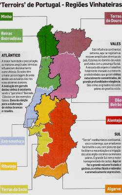 Wine Scores Articles - Portugal estremadura map